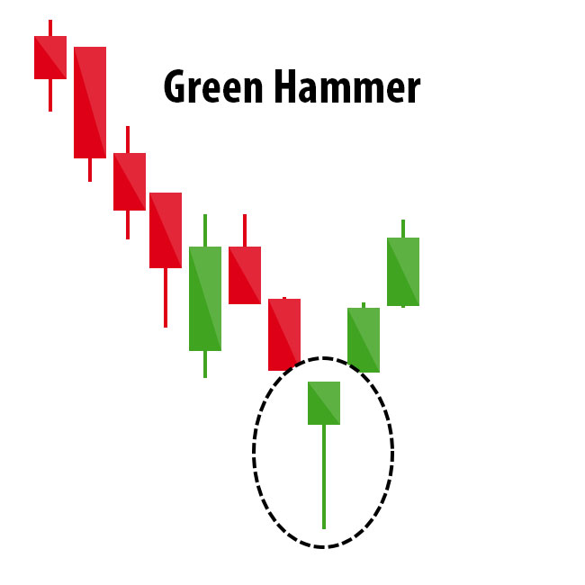 Green Hammer Candle