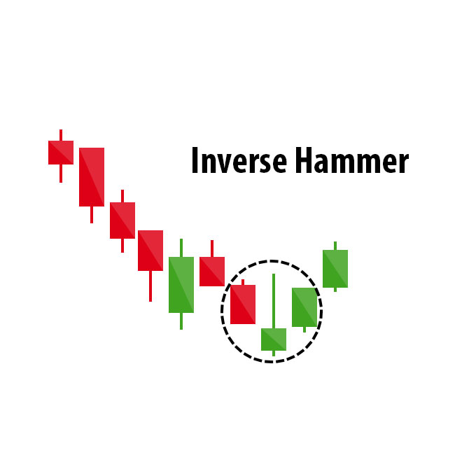 Inverse Hammer Candle