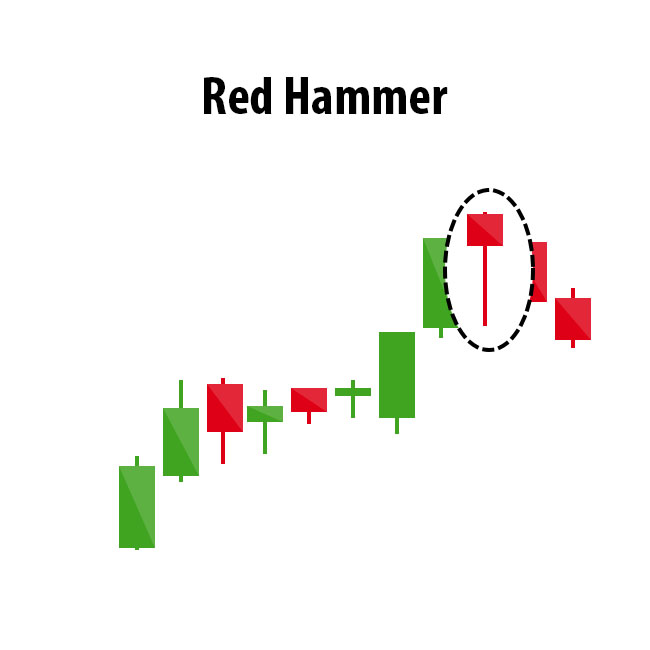 Red Hammer Candle