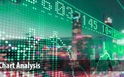 Chart Analysis: $FUV Gap Up On Earnings